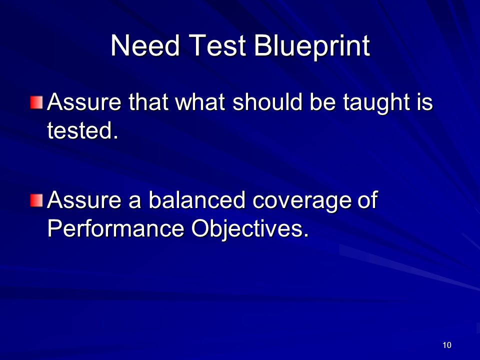 Need Test Blueprint Assure that what should be taught is tested.