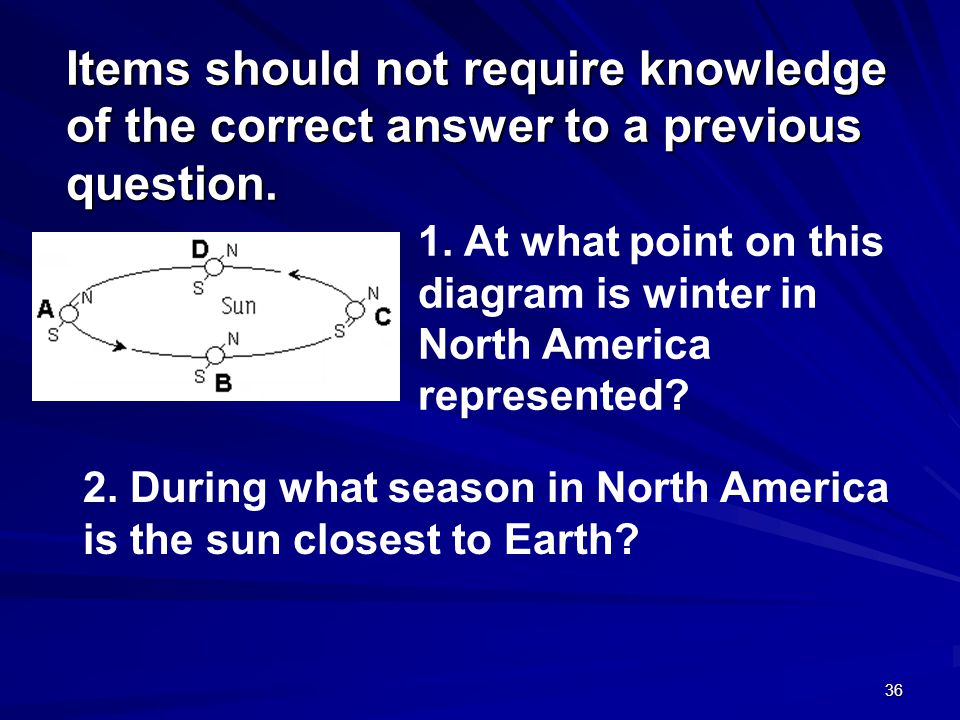 Items should not require knowledge of the correct answer to a previous question.