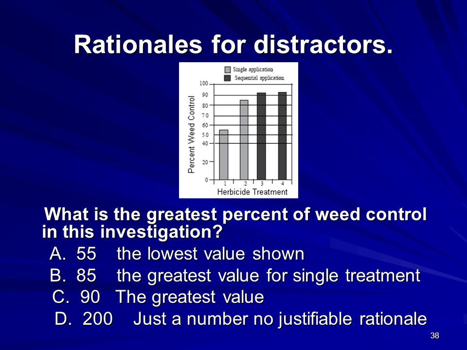 Rationales for distractors.