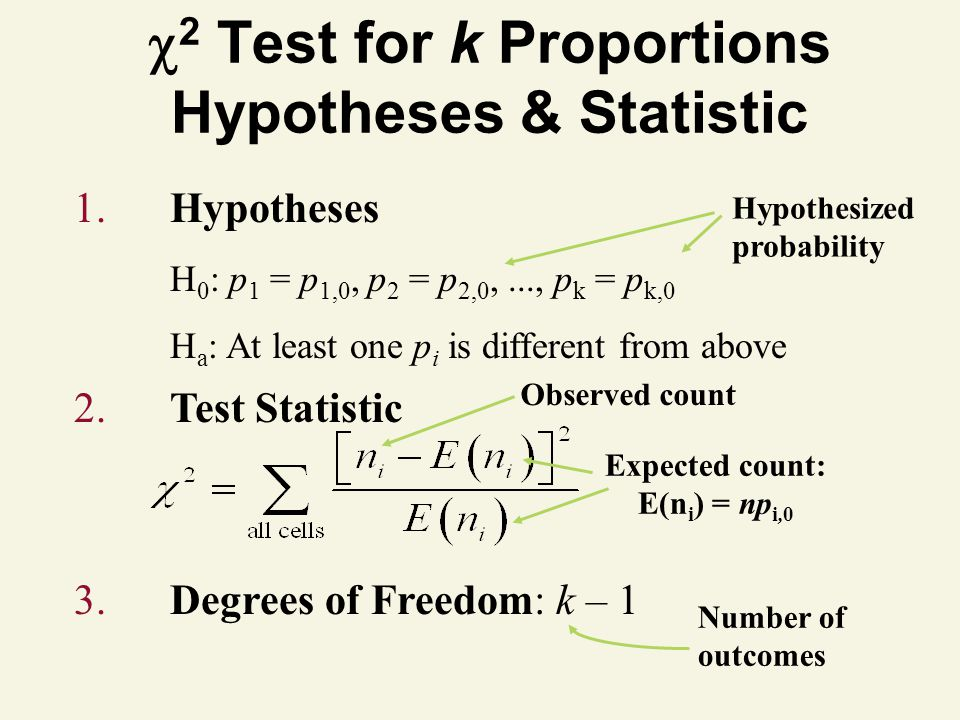 2 Test for k Proportions Hypotheses & Statistic