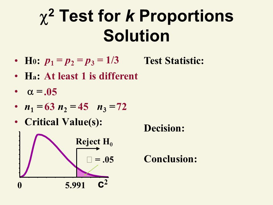 2 Test for k Proportions Solution