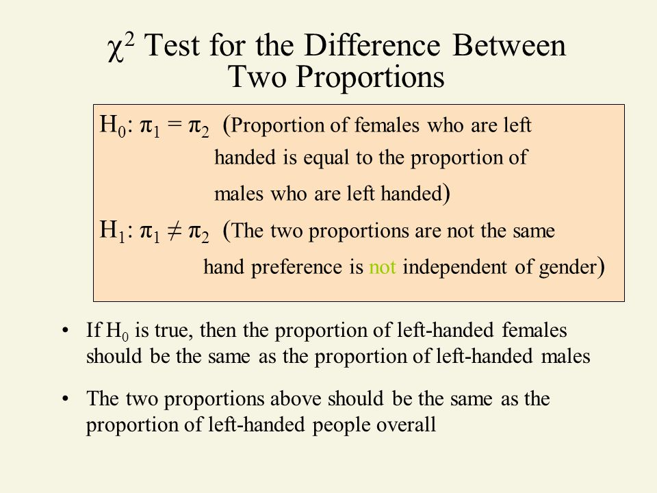 2 Test for the Difference Between Two Proportions