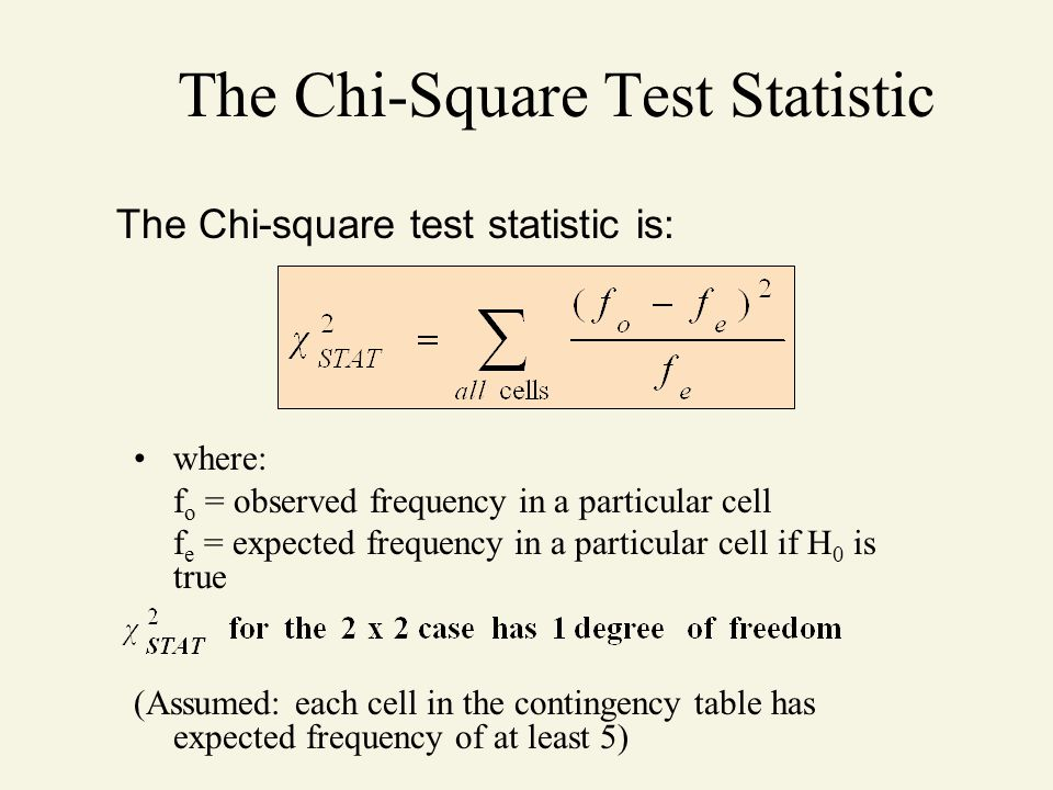 The Chi-Square Test Statistic