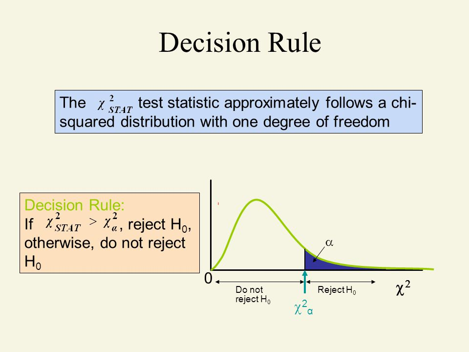 Decision Rule The test statistic approximately follows a chi-squared distribution with one degree of freedom.