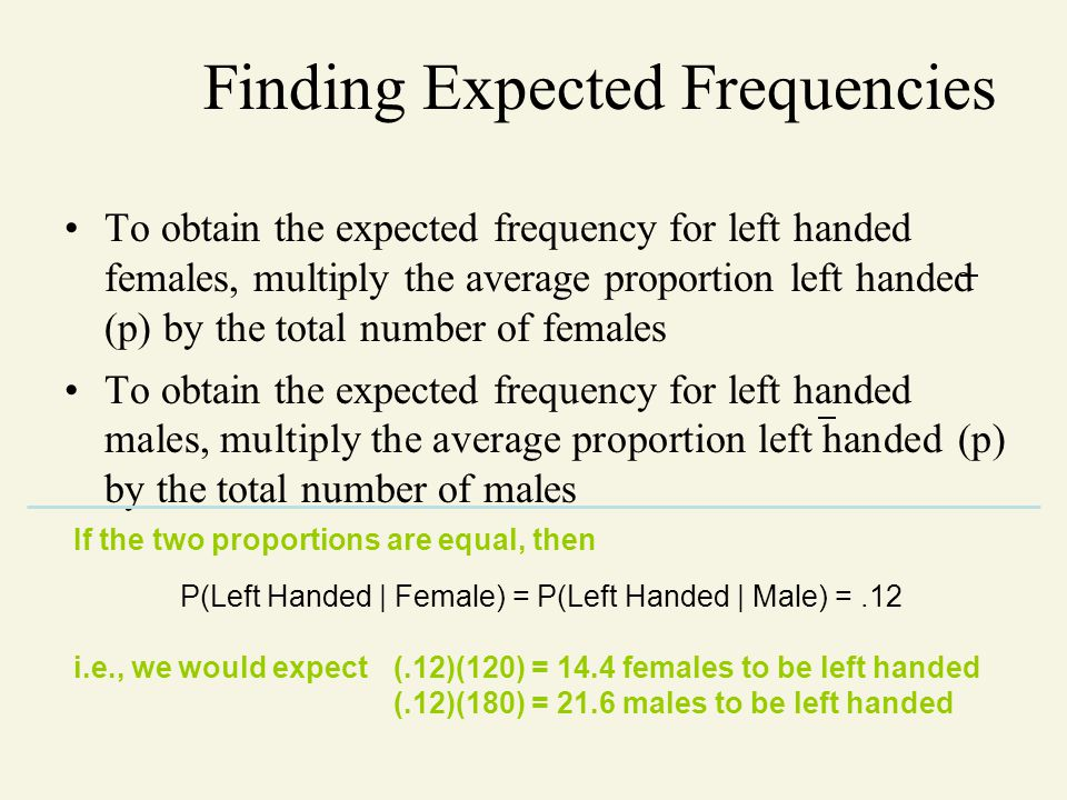 Finding Expected Frequencies