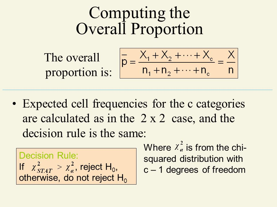 Computing the Overall Proportion