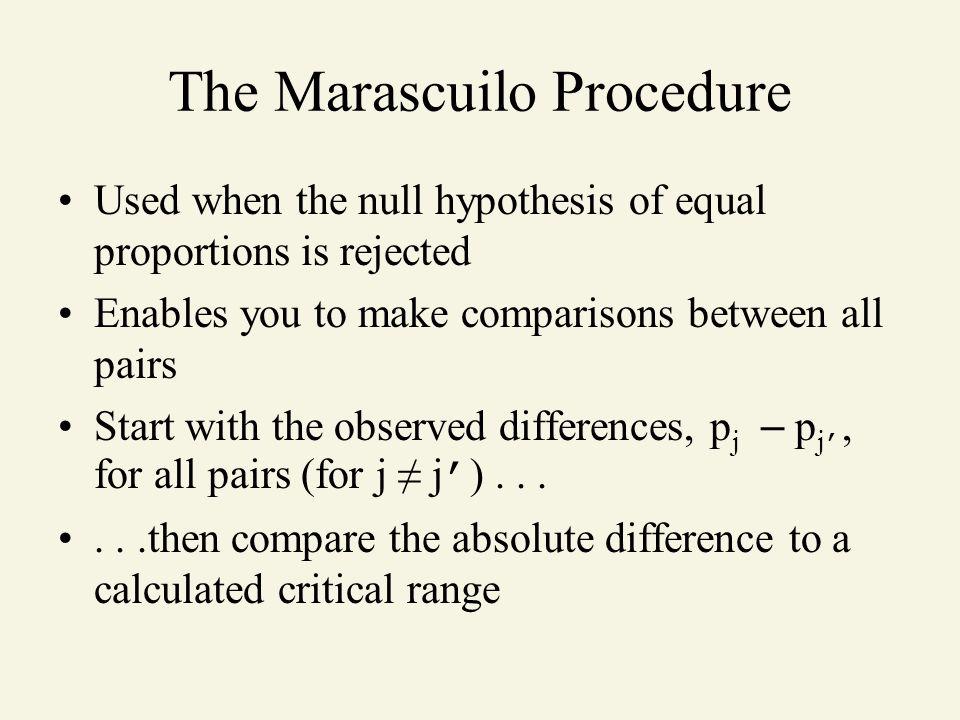 The Marascuilo Procedure