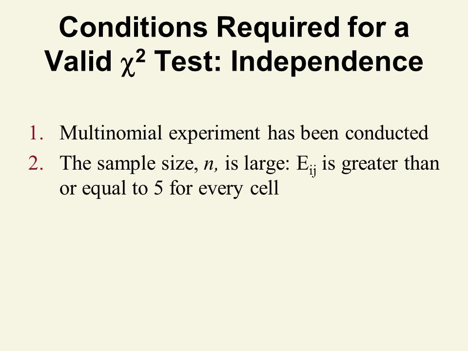Conditions Required for a Valid 2 Test: Independence