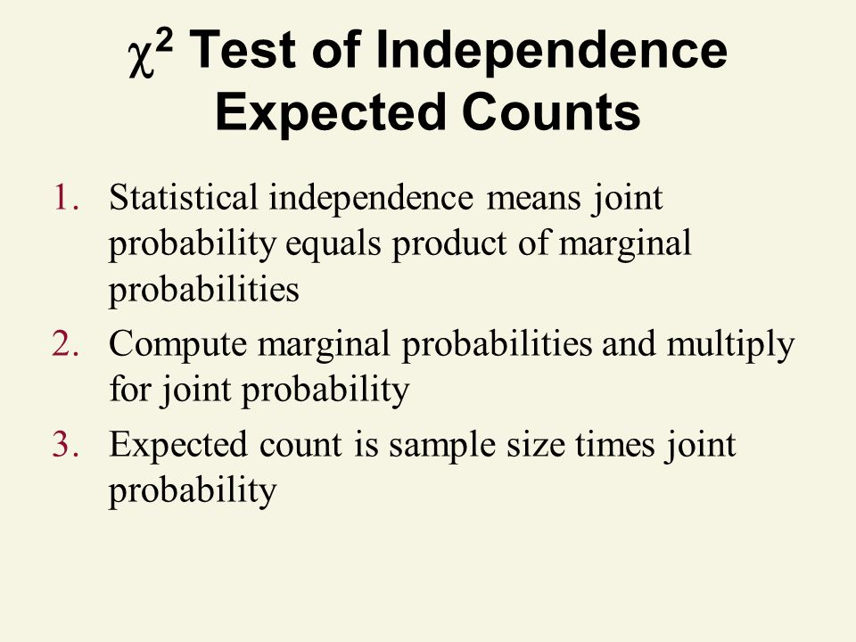 2 Test of Independence Expected Counts