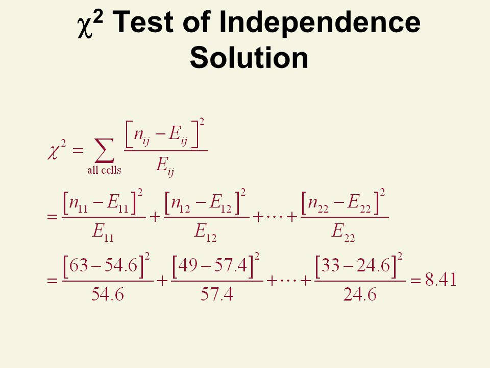 2 Test of Independence Solution