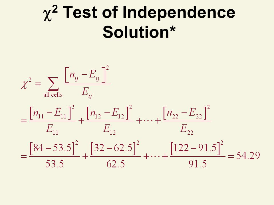 2 Test of Independence Solution*