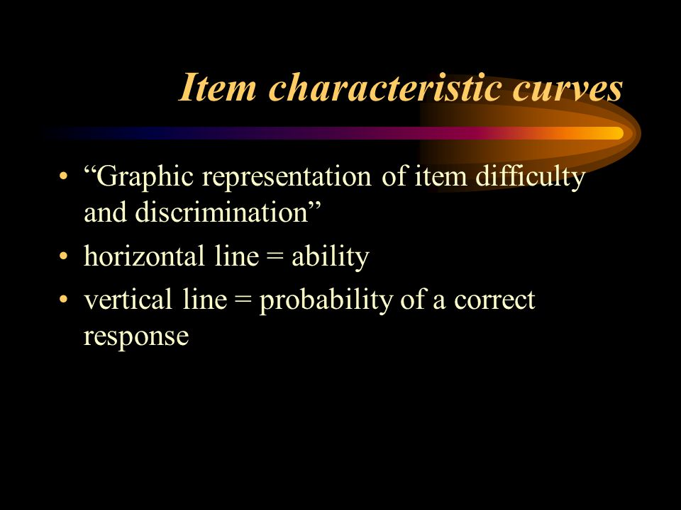 Item characteristic curves