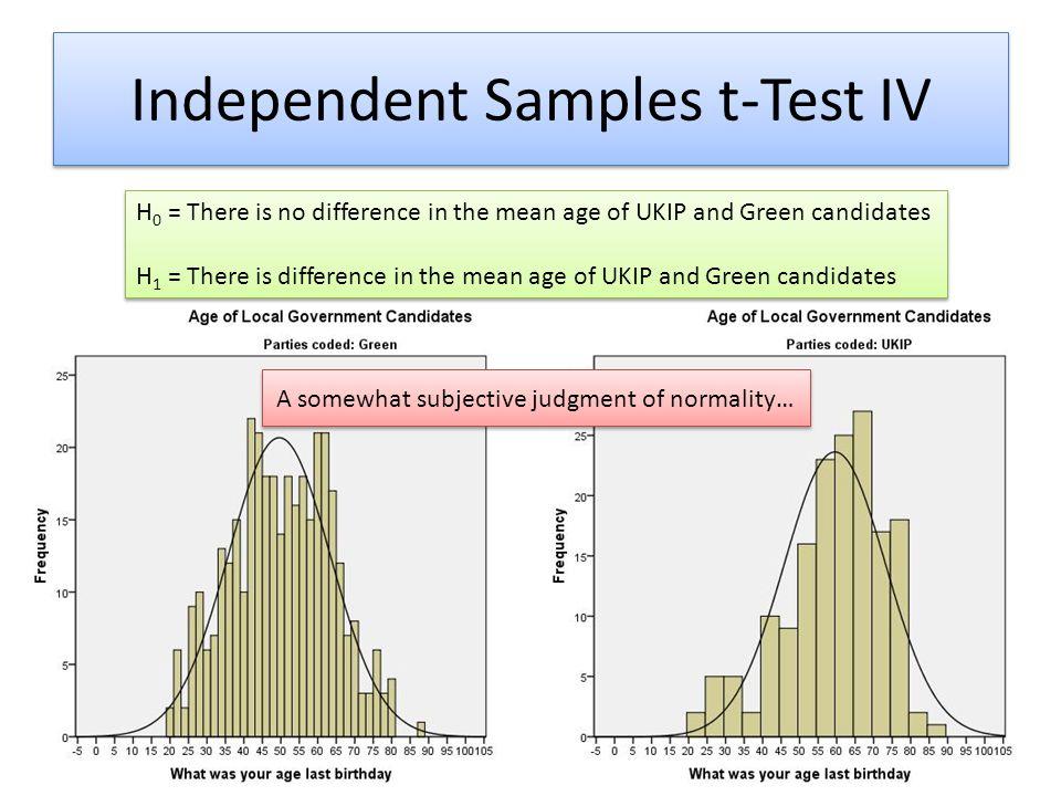 Independent Samples t-Test IV