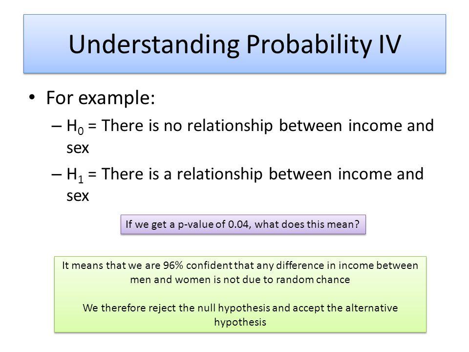 Understanding Probability IV
