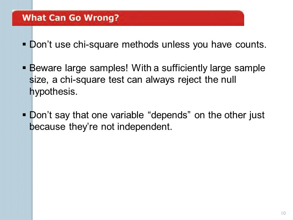 Don't use chi-square methods unless you have counts.