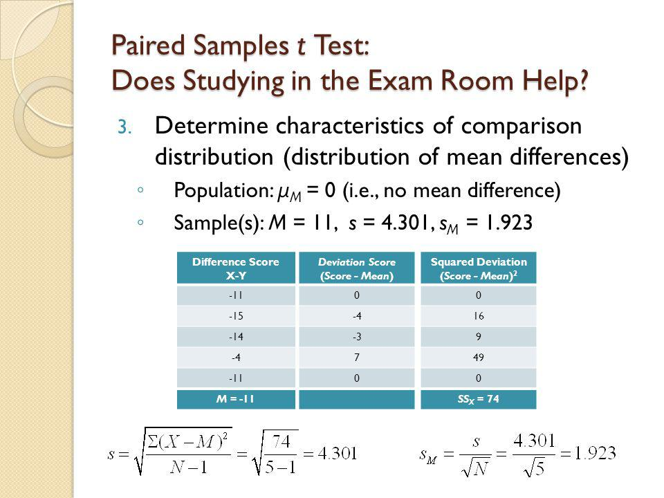 Paired Samples t Test: Does Studying in the Exam Room Help