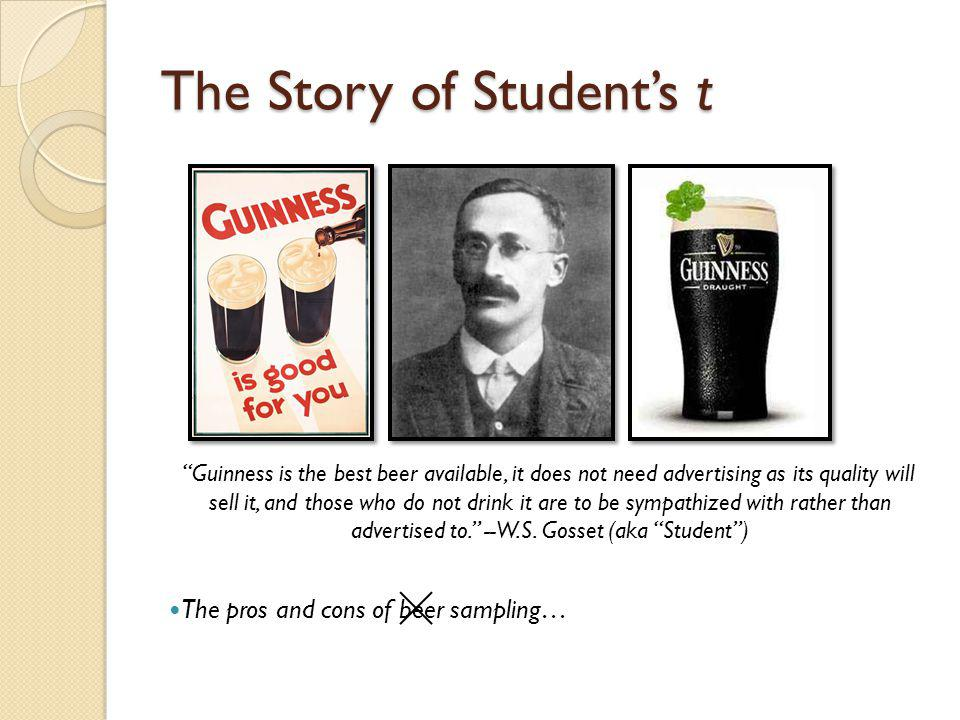 The Story of Student's t