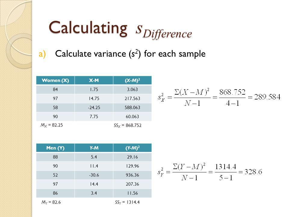 Calculating sDifference
