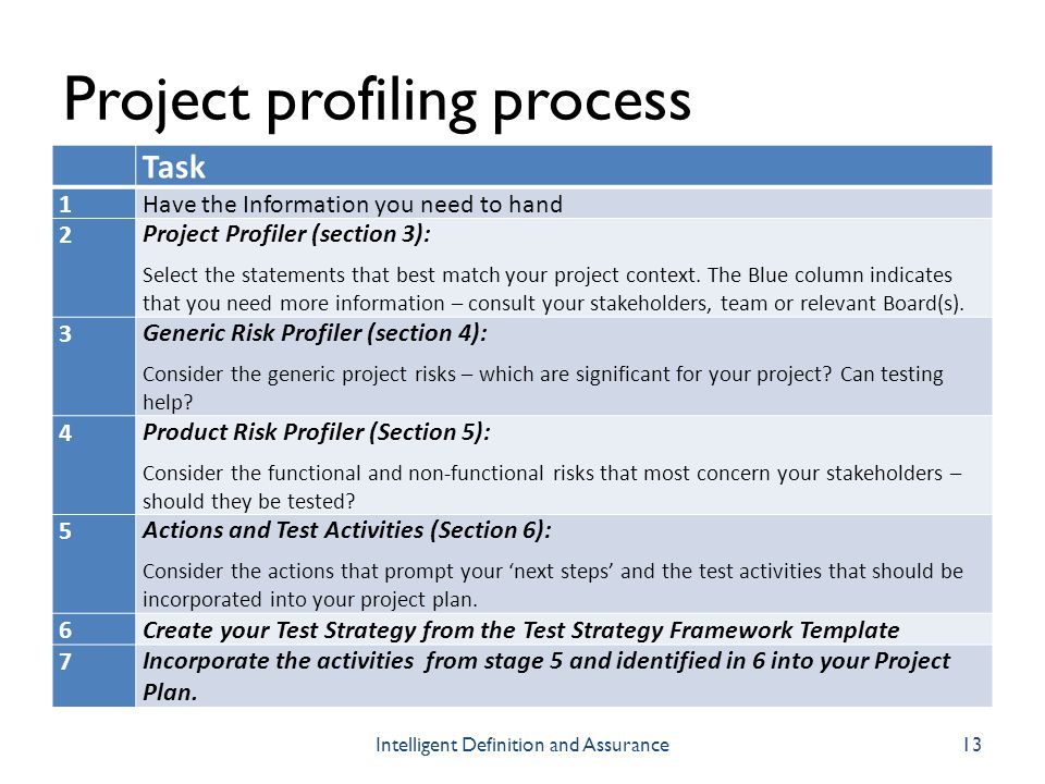 Project profiling process