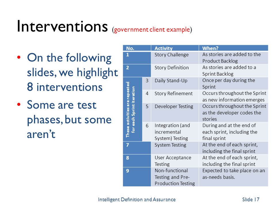 Interventions (government client example)