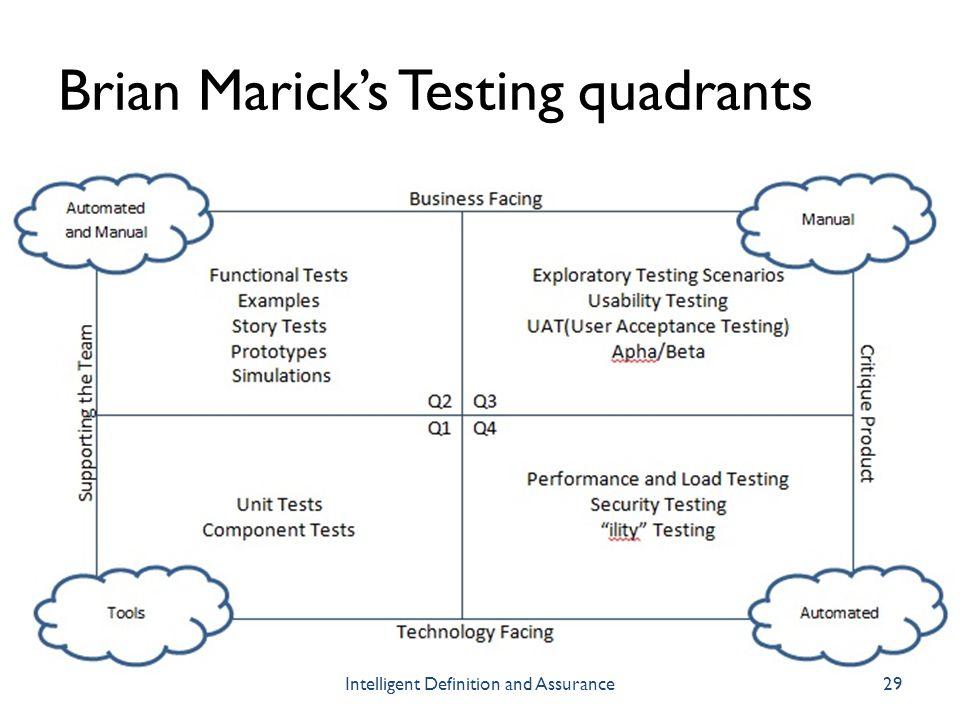 Brian Marick's Testing quadrants