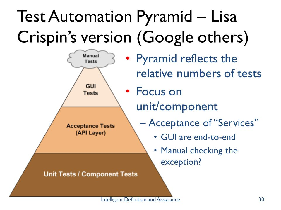 Test Automation Pyramid – Lisa Crispin's version (Google others)