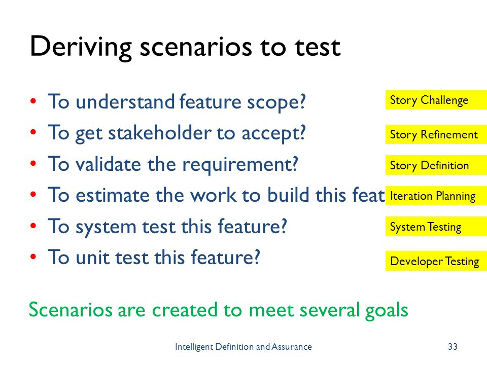 Deriving scenarios to test