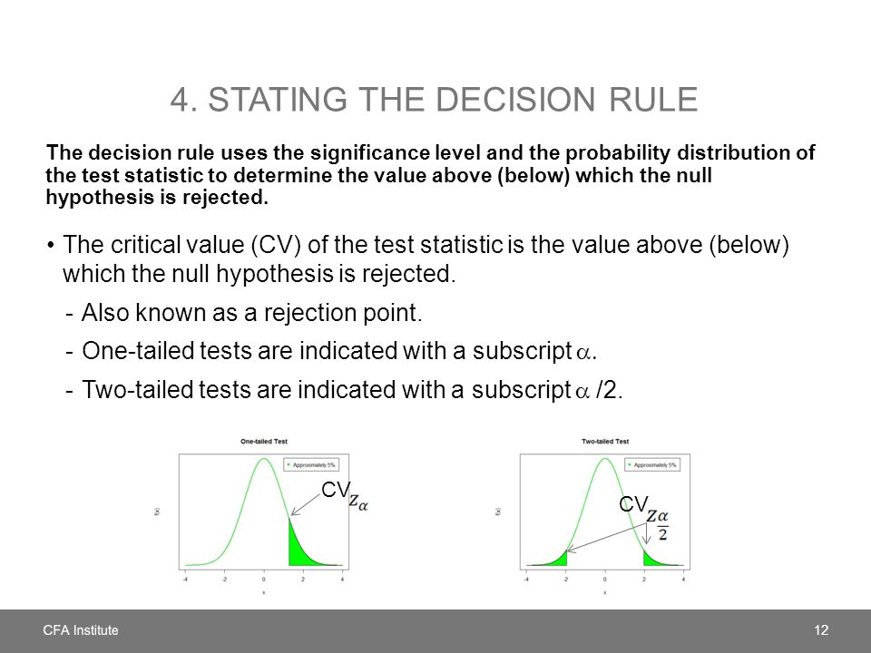4. Stating the decision rule