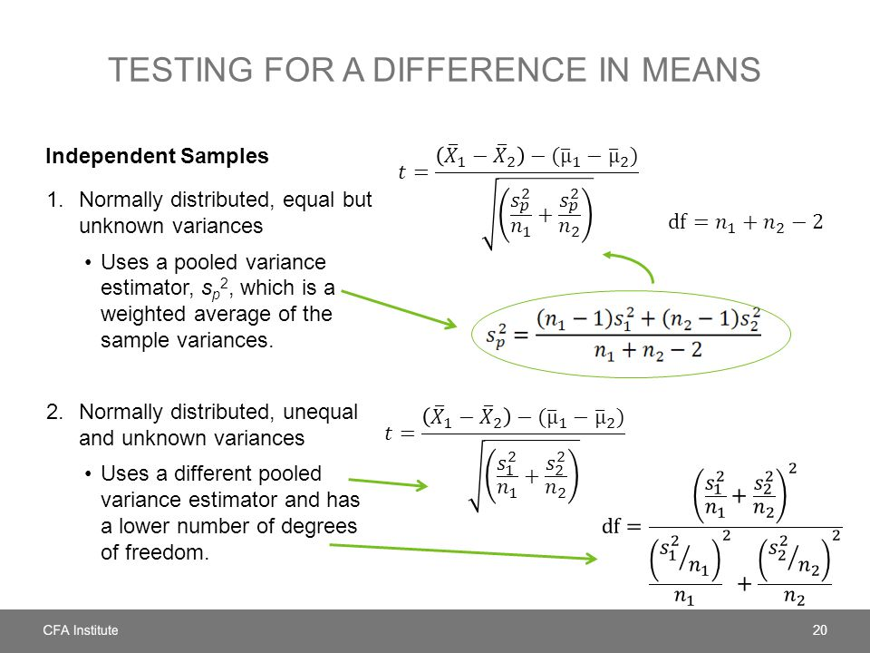 Testing for a difference in means