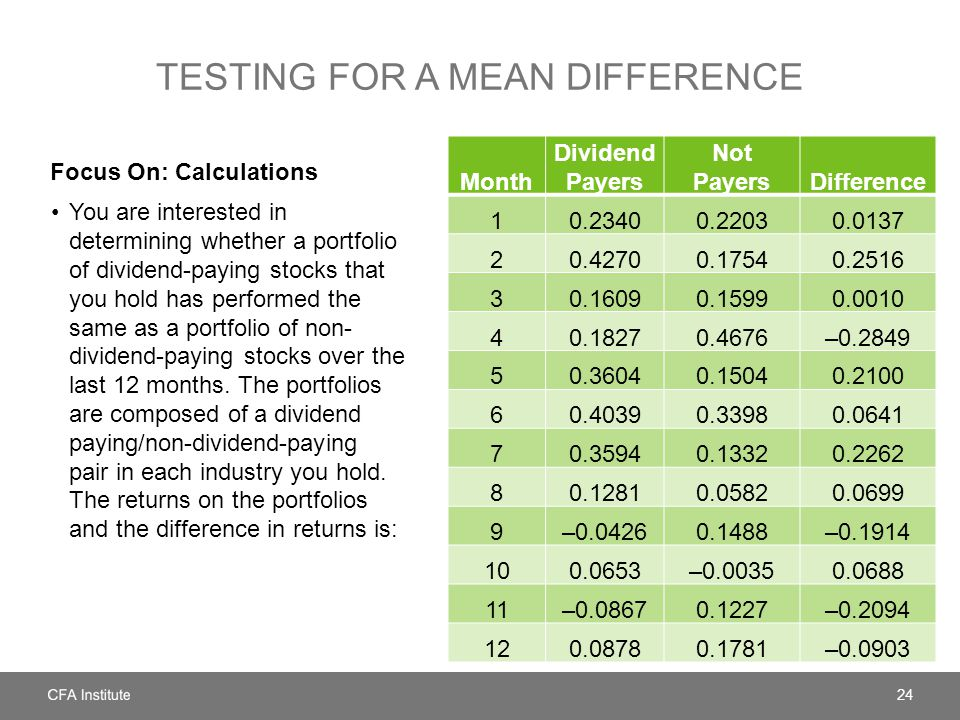 Testing for a mean difference