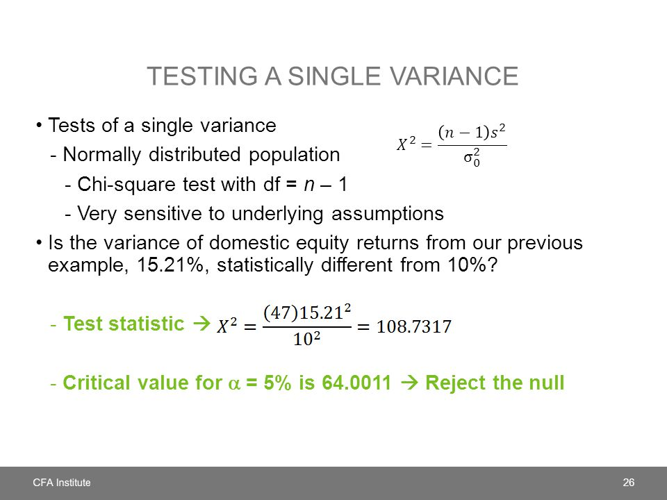 Testing a single variance