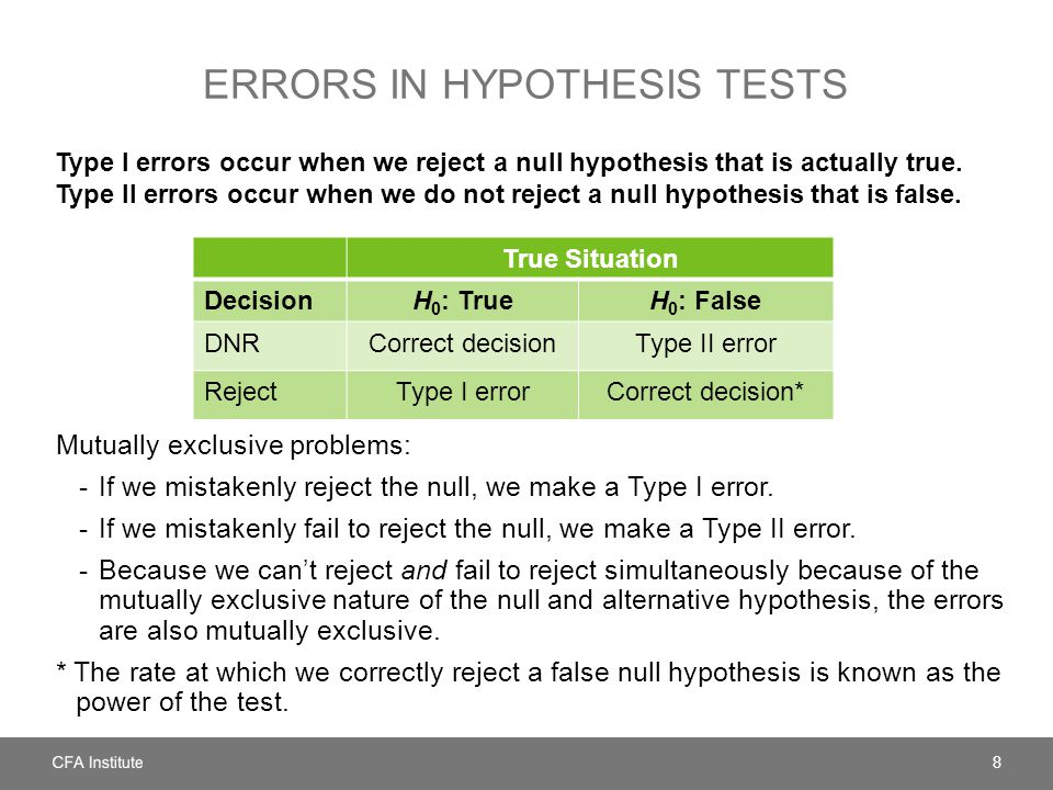 Errors in Hypothesis tests
