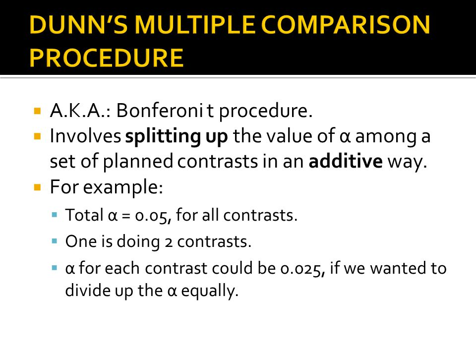DUNN'S MULTIPLE COMPARISON PROCEDURE