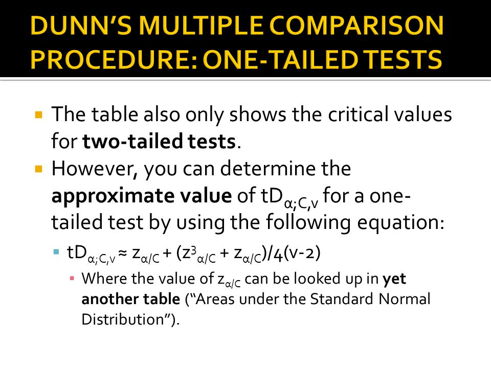 DUNN'S MULTIPLE COMPARISON PROCEDURE: ONE-TAILED TESTS