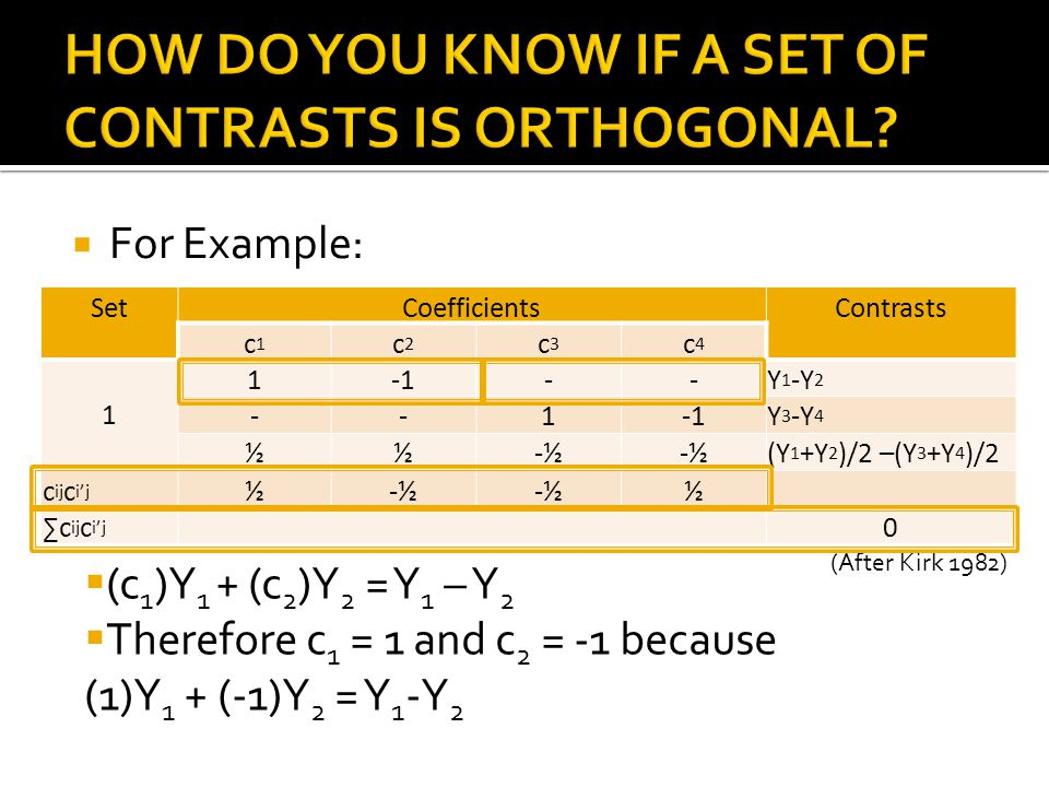 HOW DO YOU KNOW IF A SET OF CONTRASTS IS ORTHOGONAL