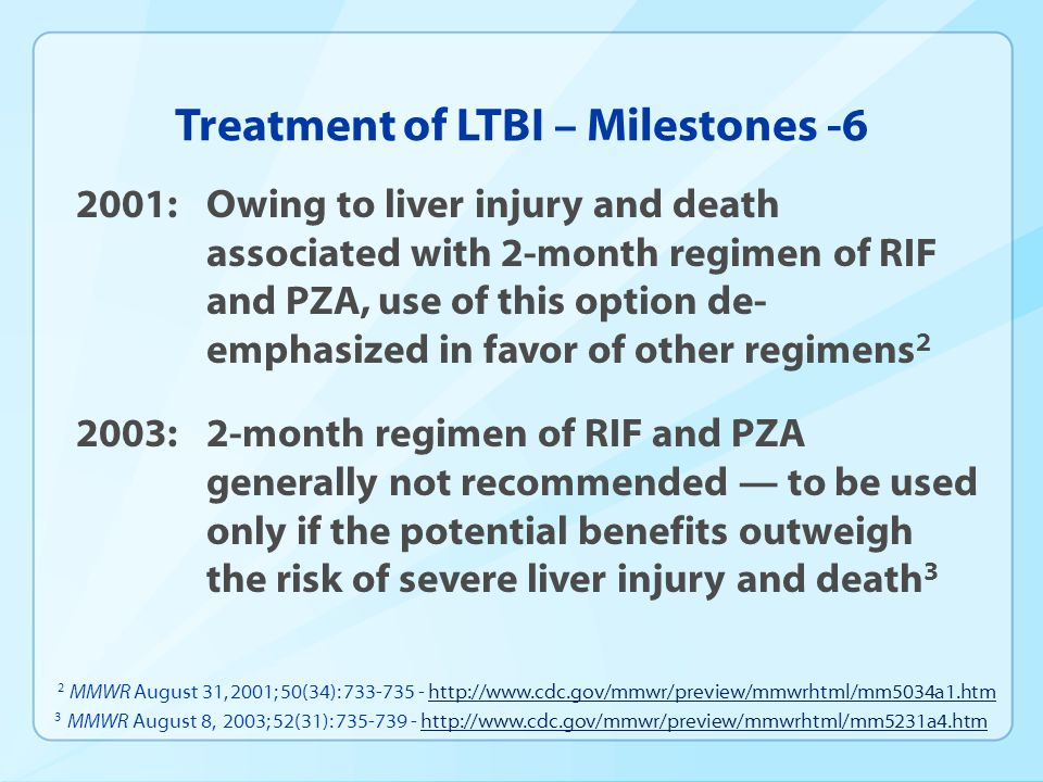 Treatment of LTBI – Milestones -6