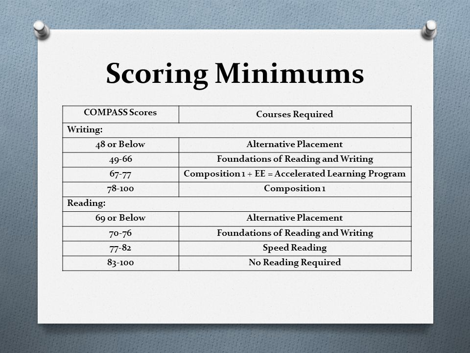 Scoring Minimums COMPASS Scores Courses Required Writing: 48 or Below