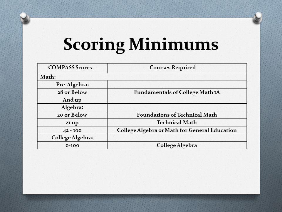 Scoring Minimums COMPASS Scores Courses Required Math: Pre-Algebra: