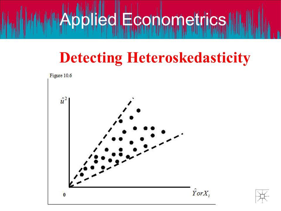Detecting Heteroskedasticity