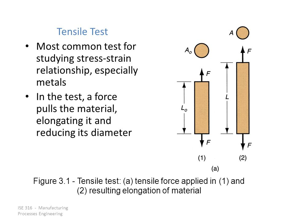 Tensile Test Most common test for studying stress‑strain relationship, especially metals.