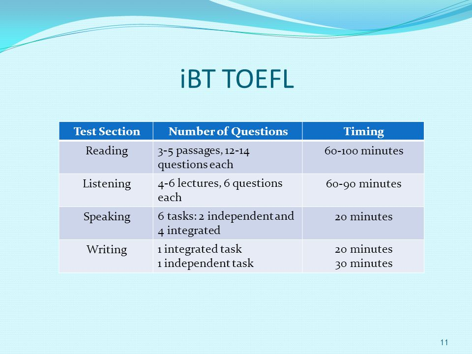 iBT TOEFL Timing Number of Questions Test Section 60-100 minutes
