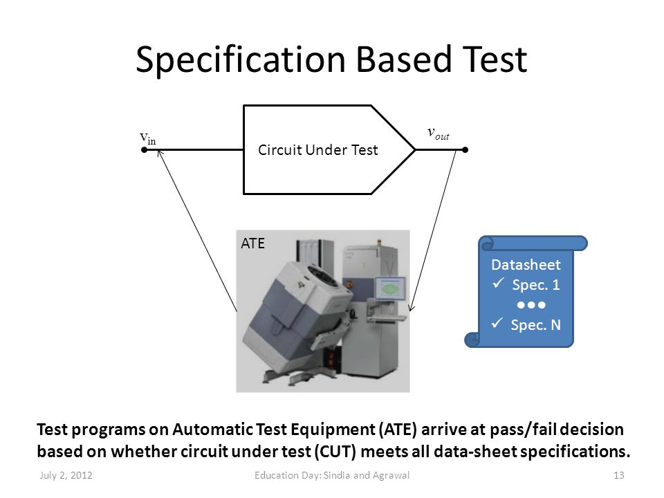 Specification Based Test