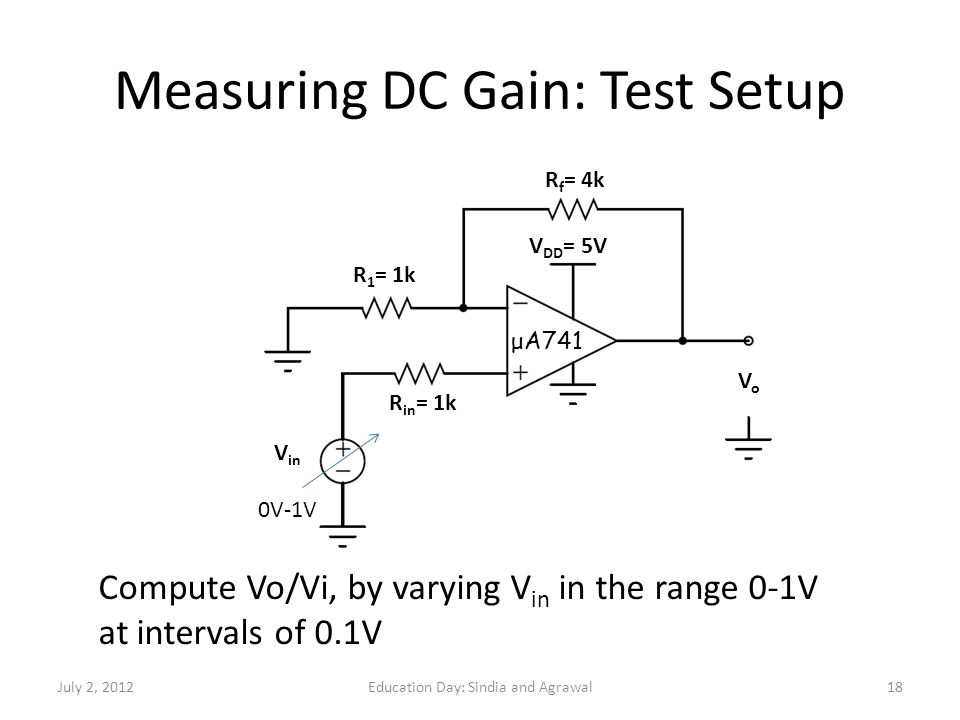 Measuring DC Gain: Test Setup