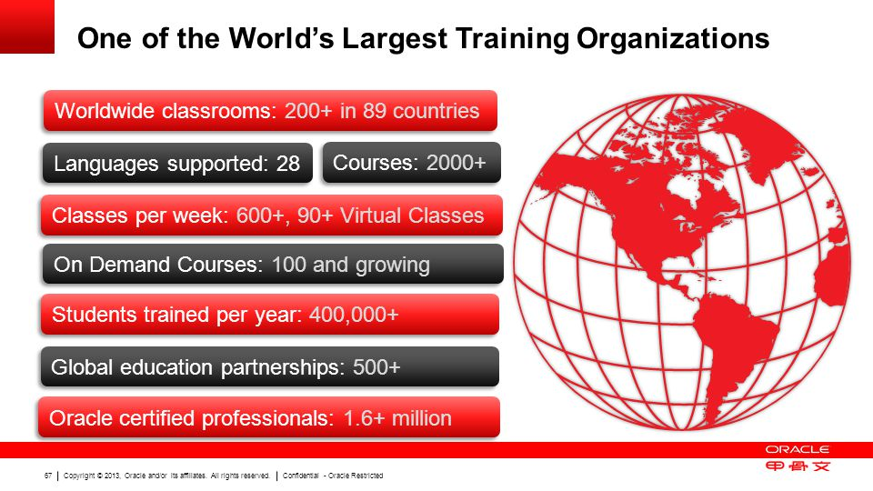 One of the World's Largest Training Organizations