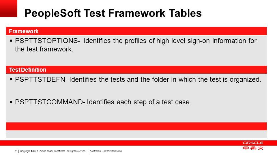 PeopleSoft Test Framework Tables