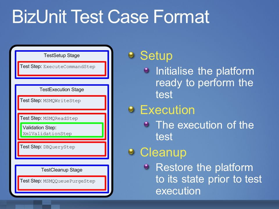 BizUnit Test Case Format