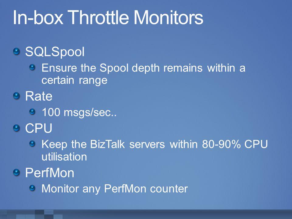 In-box Throttle Monitors