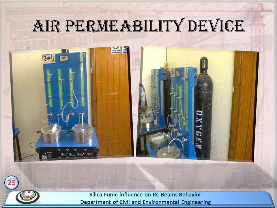 Air permeability device
