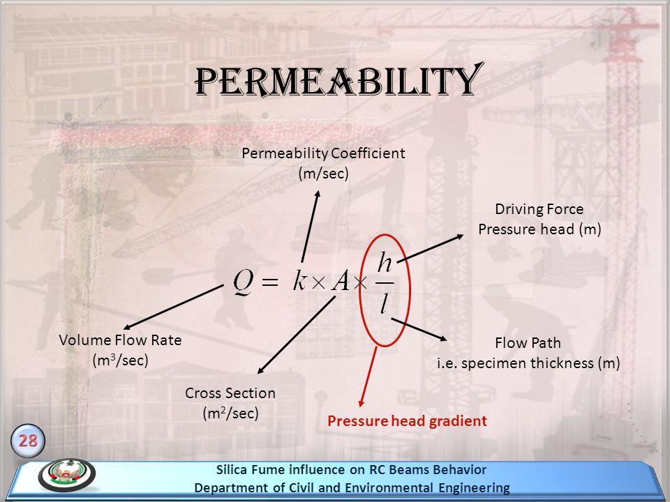 Pressure head gradient