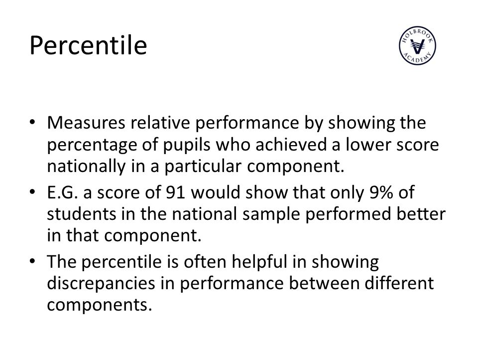 Percentile Measures relative performance by showing the percentage of pupils who achieved a lower score nationally in a particular component.